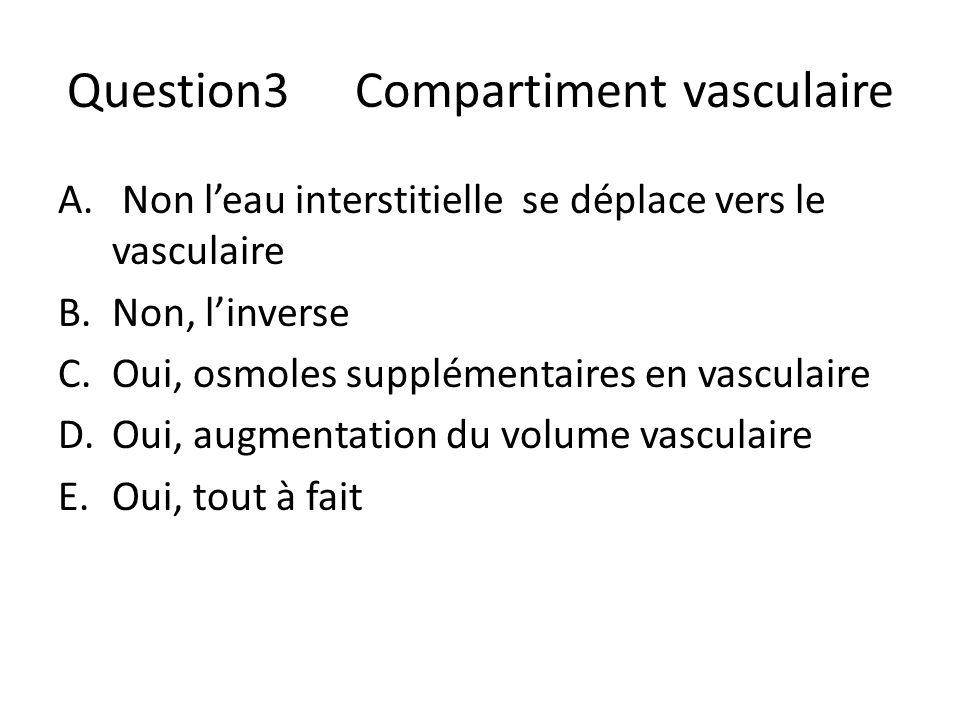 Question3 Compartiment vasculaire A. Non leau interstitielle se déplace vers le vasculaire B.Non, linverse C.Oui, osmoles supplémentaires en vasculair