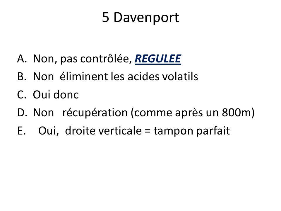 5 Davenport A.Non, pas contrôlée, REGULEE B.Non éliminent les acides volatils C.Oui donc D.Non récupération (comme après un 800m) E. Oui, droite verti