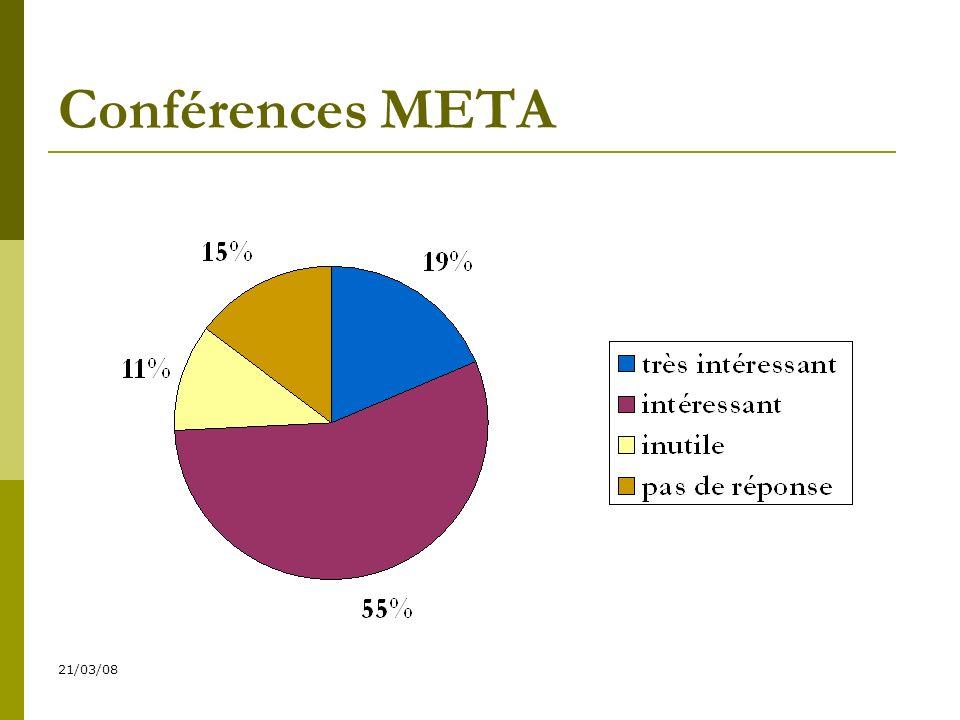 21/03/08 Conférences META