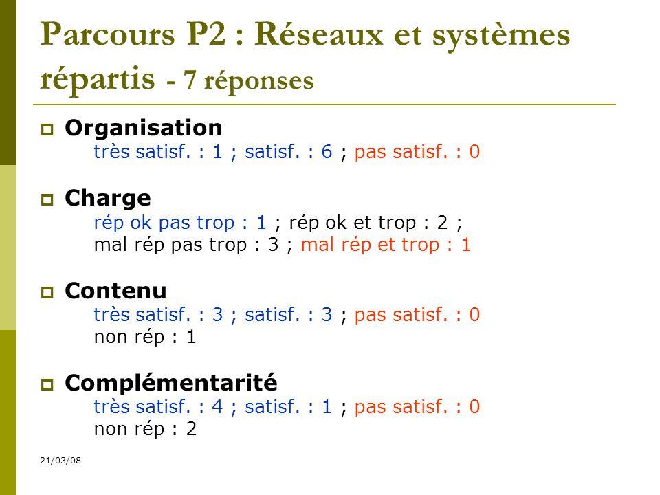 21/03/08 Parcours P2 : Réseaux et systèmes répartis - 7 réponses Organisation très satisf.