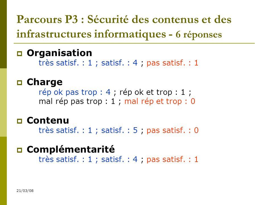 21/03/08 Parcours P3 : Sécurité des contenus et des infrastructures informatiques - 6 réponses Organisation très satisf.