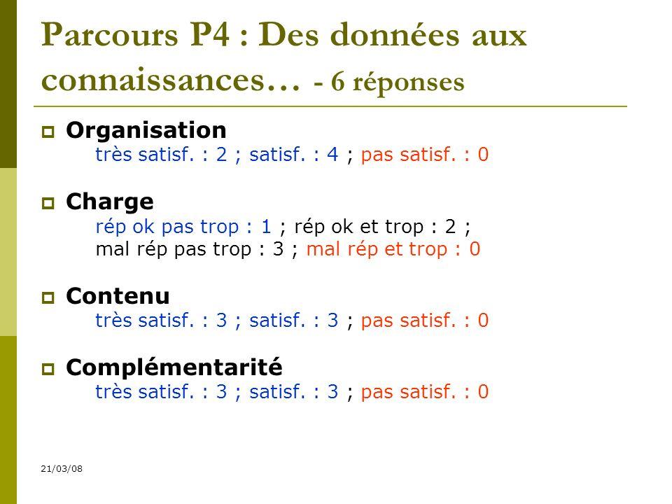 21/03/08 Parcours P4 : Des données aux connaissances… - 6 réponses Organisation très satisf.