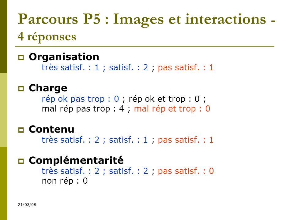 21/03/08 Parcours P5 : Images et interactions - 4 réponses Organisation très satisf.