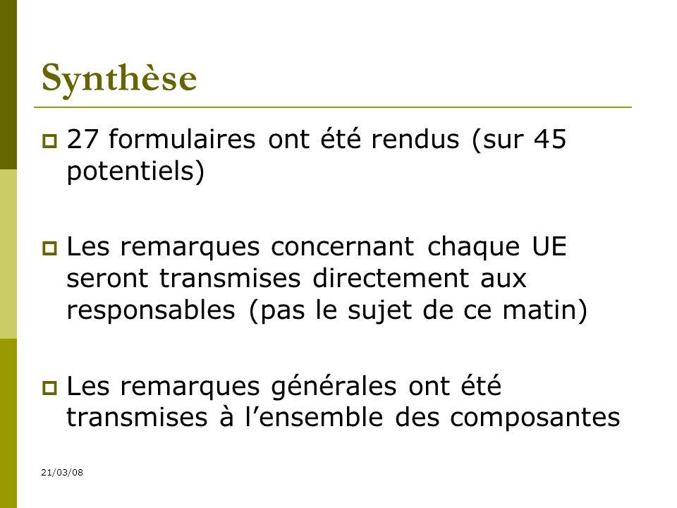 21/03/08 Synthèse 27 formulaires ont été rendus (sur 45 potentiels) Les remarques concernant chaque UE seront transmises directement aux responsables (pas le sujet de ce matin) Les remarques générales ont été transmises à lensemble des composantes