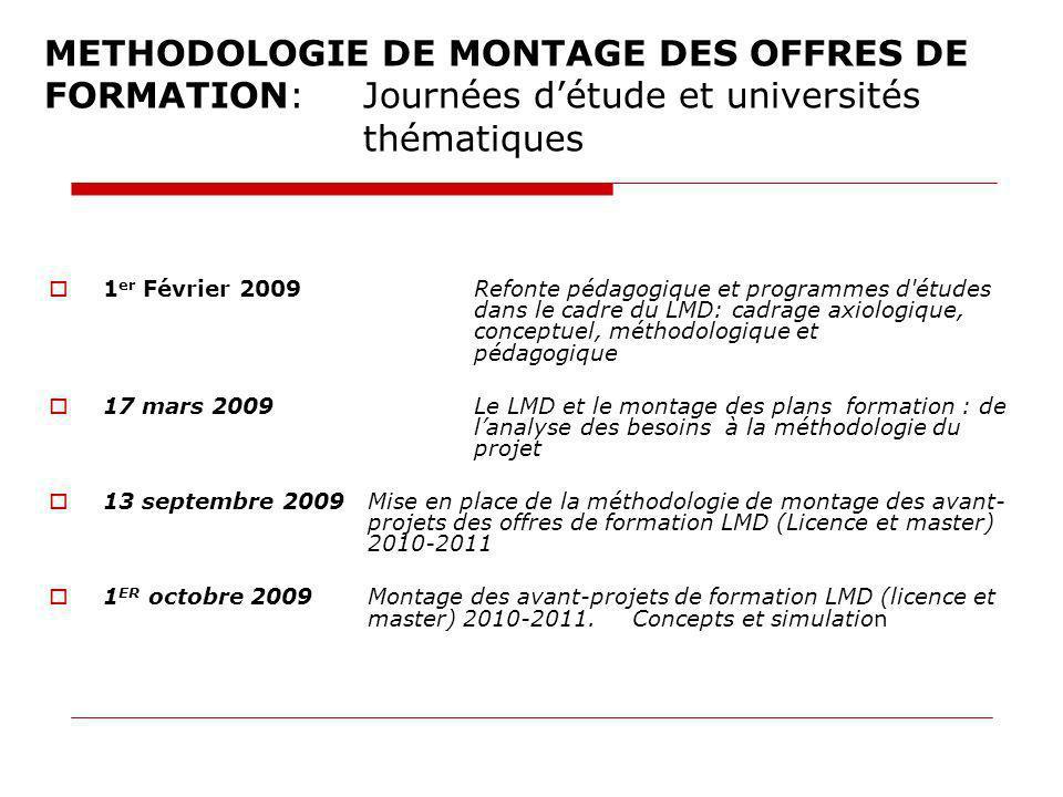 1 er Février 2009Refonte pédagogique et programmes d'études dans le cadre du LMD: cadrage axiologique, conceptuel, méthodologique et pédagogique 17 ma