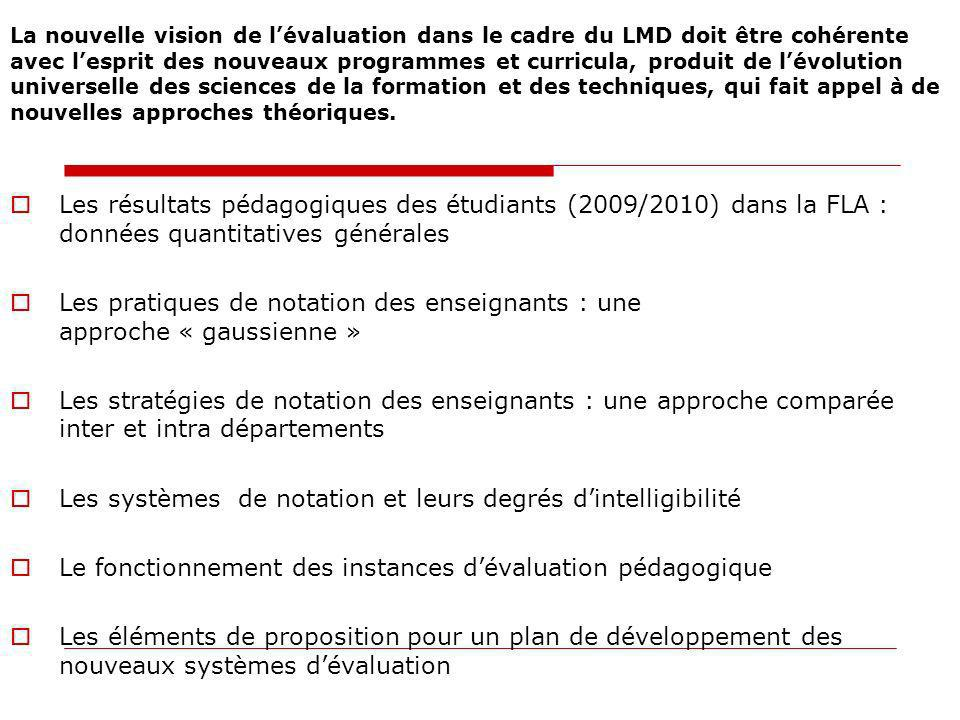 La nouvelle vision de lévaluation dans le cadre du LMD doit être cohérente avec lesprit des nouveaux programmes et curricula, produit de lévolution un
