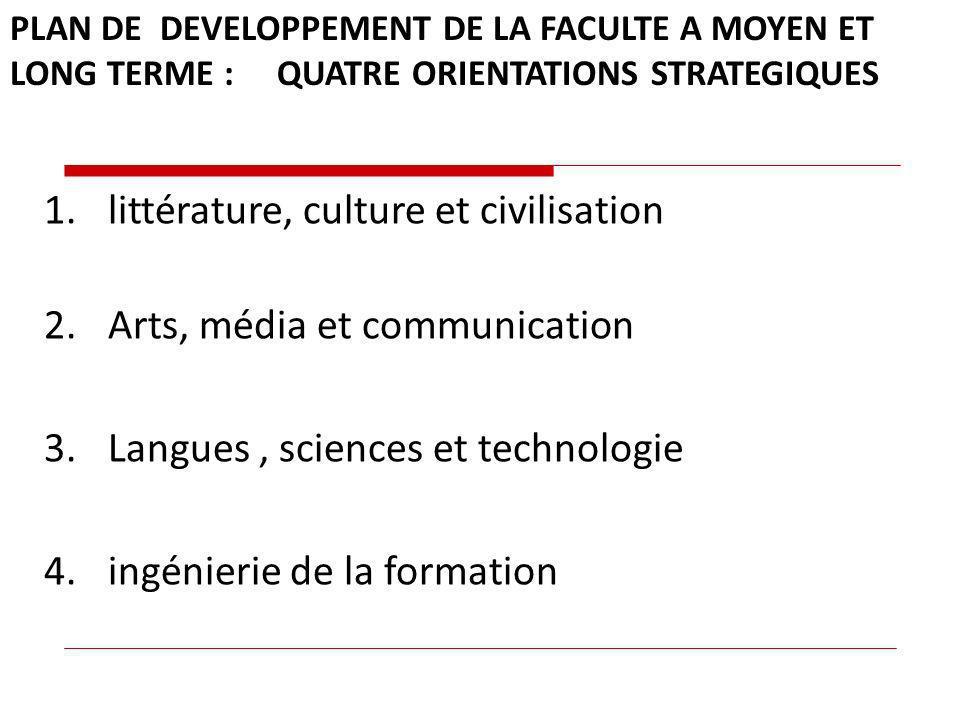 1.littérature, culture et civilisation 2.Arts, média et communication 3.Langues, sciences et technologie 4.ingénierie de la formation PLAN DE DEVELOPP