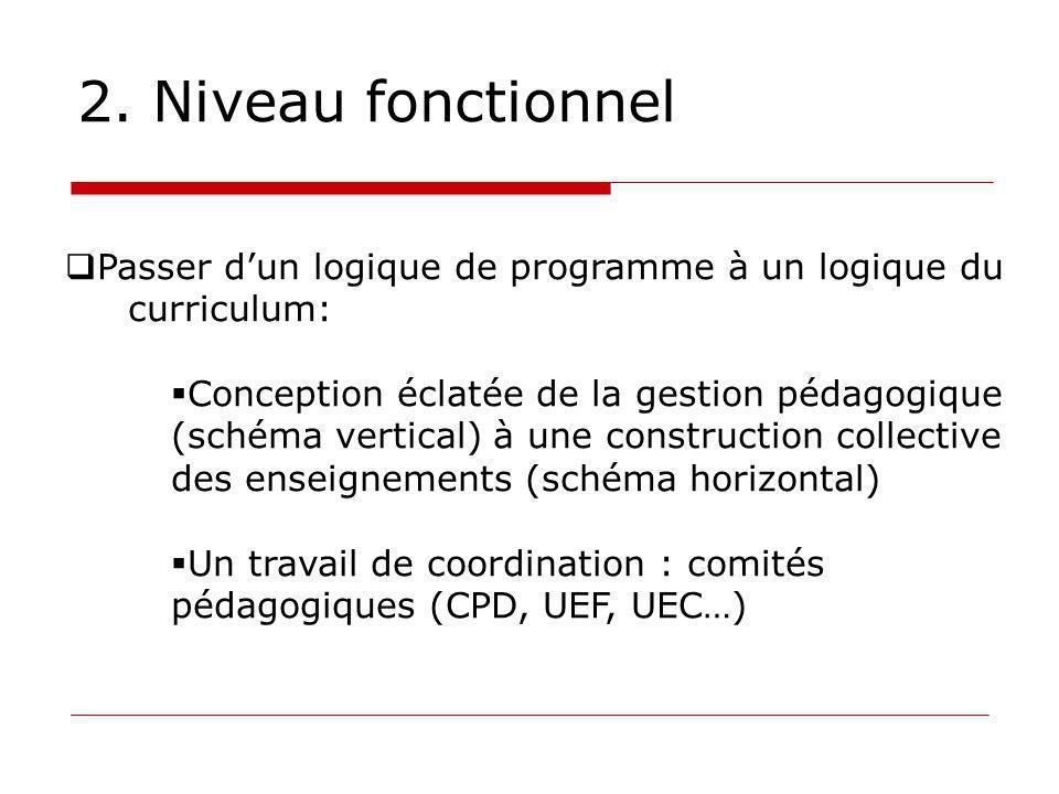2. Niveau fonctionnel Passer dun logique de programme à un logique du curriculum: Conception éclatée de la gestion pédagogique (schéma vertical) à une