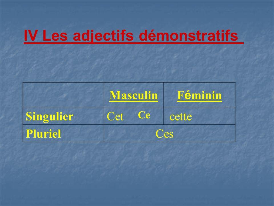 IV Les adjectifs démonstratifs Ce F é minin Masculin cetteCetSingulier CesPluriel