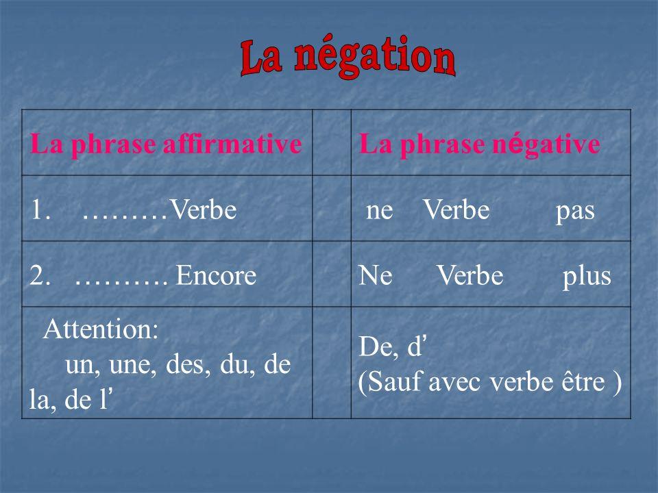 La phrase n é gative La phrase affirmative ne Verbe pas 1. ……… Verbe Ne Verbe plus 2. ………. Encore De, d (Sauf avec verbe être ) Attention: un, une, de