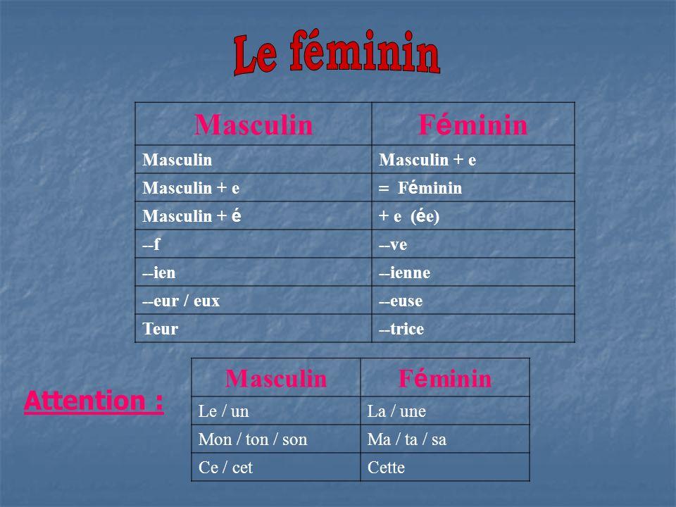 F é minin Masculin Masculin + eMasculin = F é minin Masculin + e + e ( é e)Masculin + é --ve--f --ienne--ien --euse--eur / eux --triceTeur F é minin M