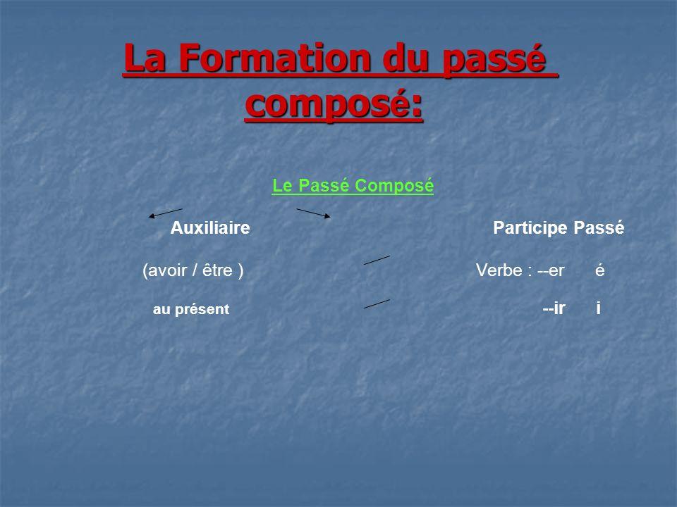La Formation du pass é compos é : Le Passé Composé Auxiliaire Participe Passé (avoir / être ) Verbe : --er é au présent --ir i