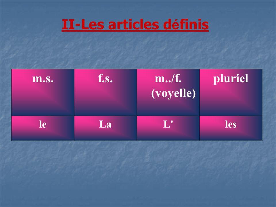 II-Les articles d é finis plurielm../f. (voyelle) f.s.m.s. lesL'Lale