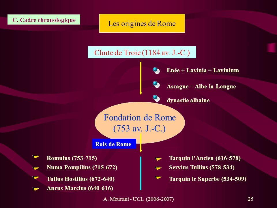 A. Meurant - UCL (2006-2007)25 Les origines de Rome Chute de Troie (1184 av. J.-C.) Fondation de Rome (753 av. J.-C.) Enée + Lavinia = Lavinium Ascagn
