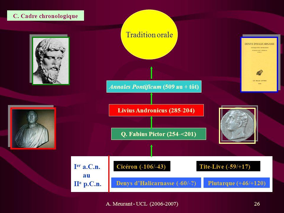 A. Meurant - UCL (2006-2007)26 C. Cadre chronologique Tradition orale Annales Pontificum (509 au + tôt) Livius Andronicus (285-204) Q. Fabius Pictor (