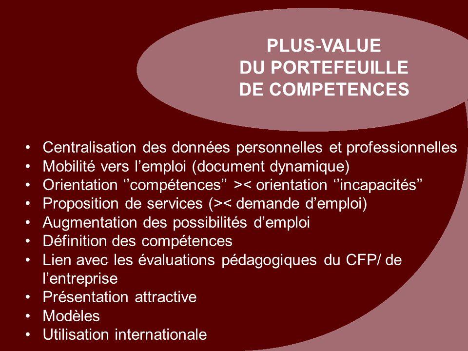 PLUS-VALUE DU PORTEFEUILLE DE COMPETENCES Centralisation des données personnelles et professionnelles Mobilité vers lemploi (document dynamique) Orien