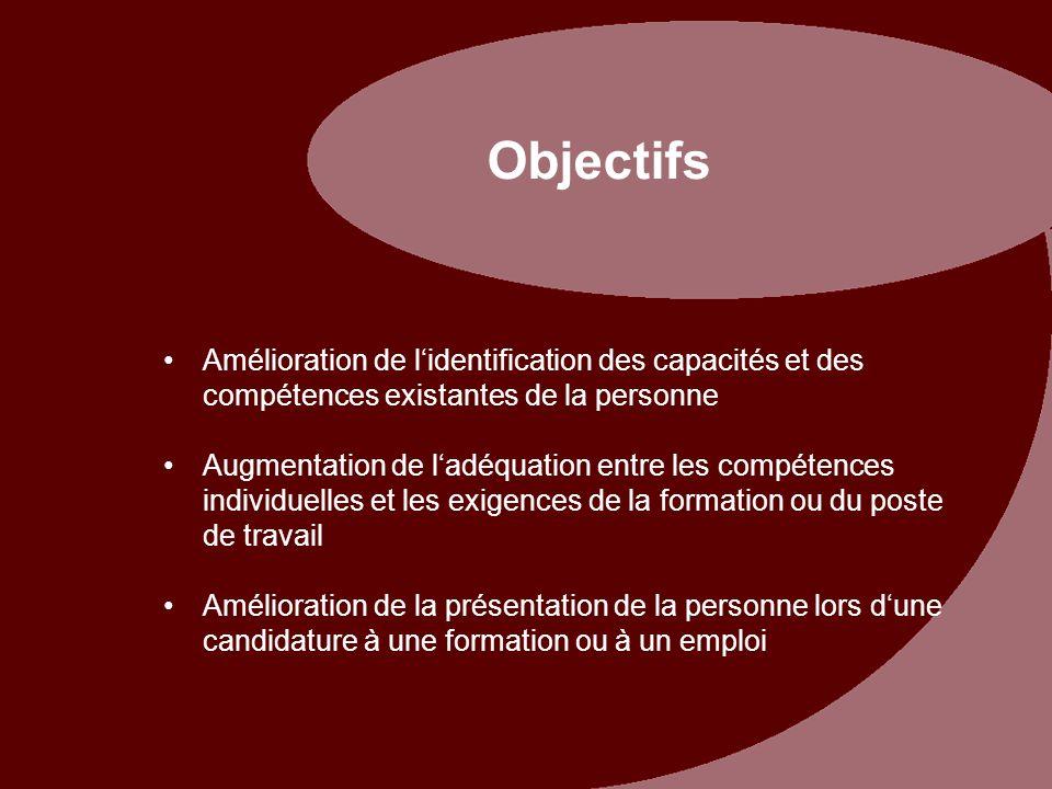 Objectifs Amélioration de lidentification des capacités et des compétences existantes de la personne Augmentation de ladéquation entre les compétences