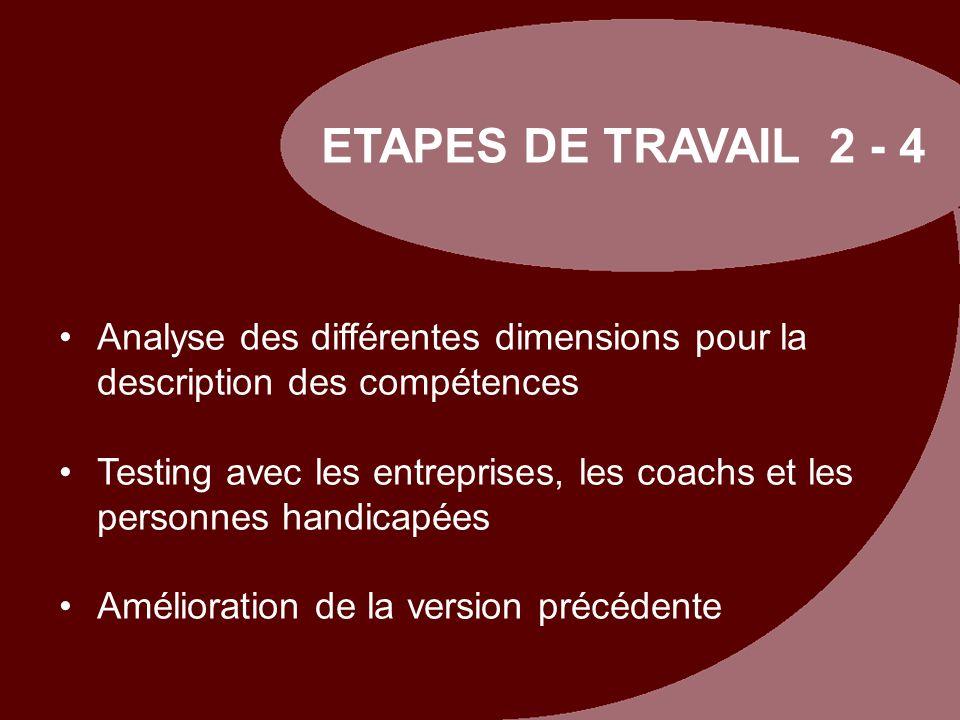 ETAPES DE TRAVAIL 2 - 4 Analyse des différentes dimensions pour la description des compétences Testing avec les entreprises, les coachs et les personn