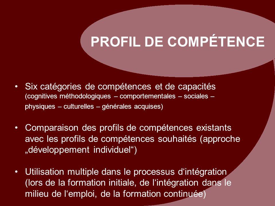 PROFIL DE COMPÉTENCE Six catégories de compétences et de capacités (cognitives méthodologiques – comportementales – sociales – physiques – culturelles