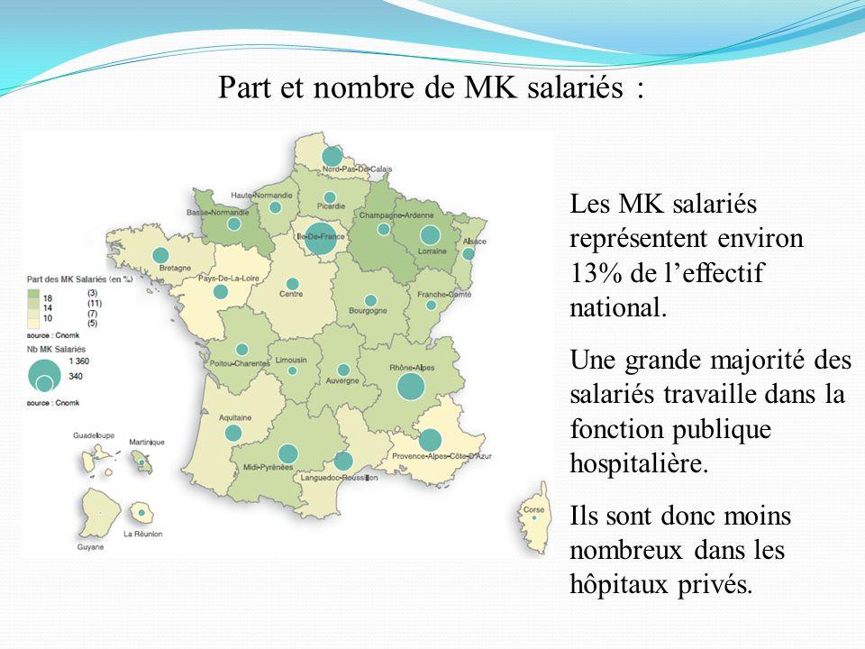 Part et nombre de MK salariés : Les MK salariés représentent environ 13% de leffectif national. Une grande majorité des salariés travaille dans la fon