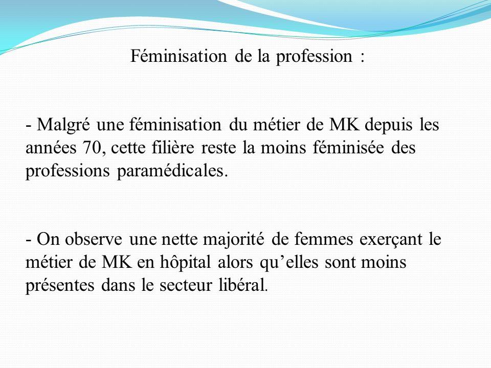Féminisation de la profession : - Malgré une féminisation du métier de MK depuis les années 70, cette filière reste la moins féminisée des professions