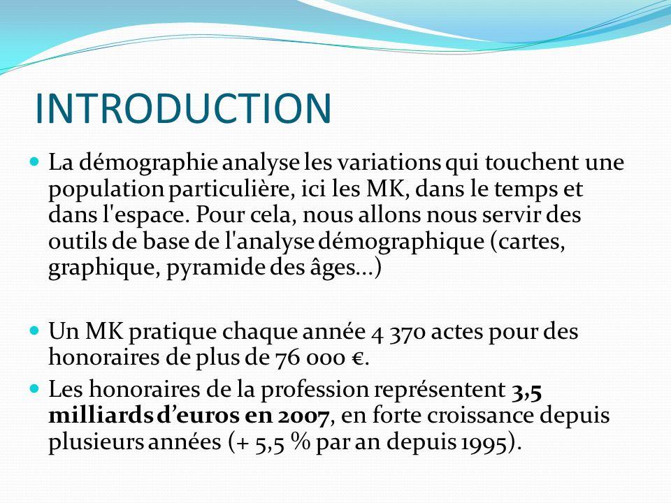 INTRODUCTION La démographie analyse les variations qui touchent une population particulière, ici les MK, dans le temps et dans l'espace. Pour cela, no