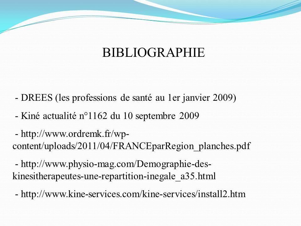 BIBLIOGRAPHIE - DREES (les professions de santé au 1er janvier 2009) - Kiné actualité n°1162 du 10 septembre 2009 - http://www.ordremk.fr/wp- content/