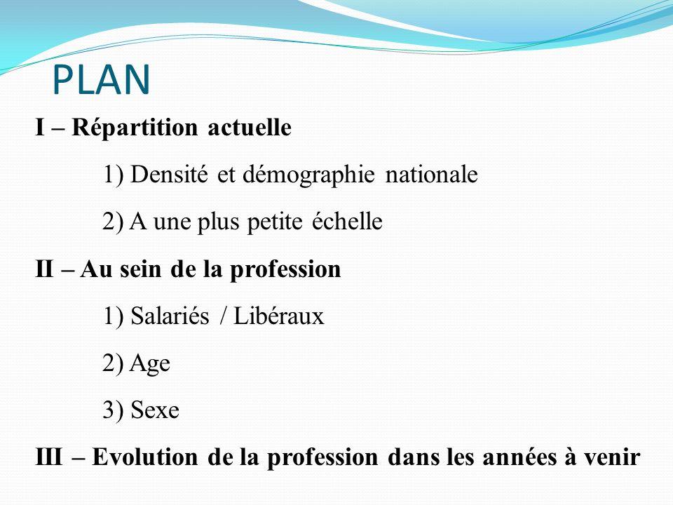 PLAN I – Répartition actuelle 1) Densité et démographie nationale 2) A une plus petite échelle II – Au sein de la profession 1) Salariés / Libéraux 2)