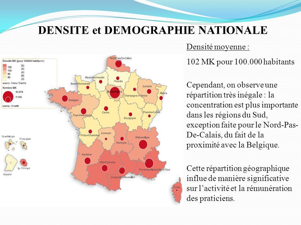 DENSITE et DEMOGRAPHIE NATIONALE Densité moyenne : 102 MK pour 100.000 habitants Cependant, on observe une répartition très inégale : la concentration