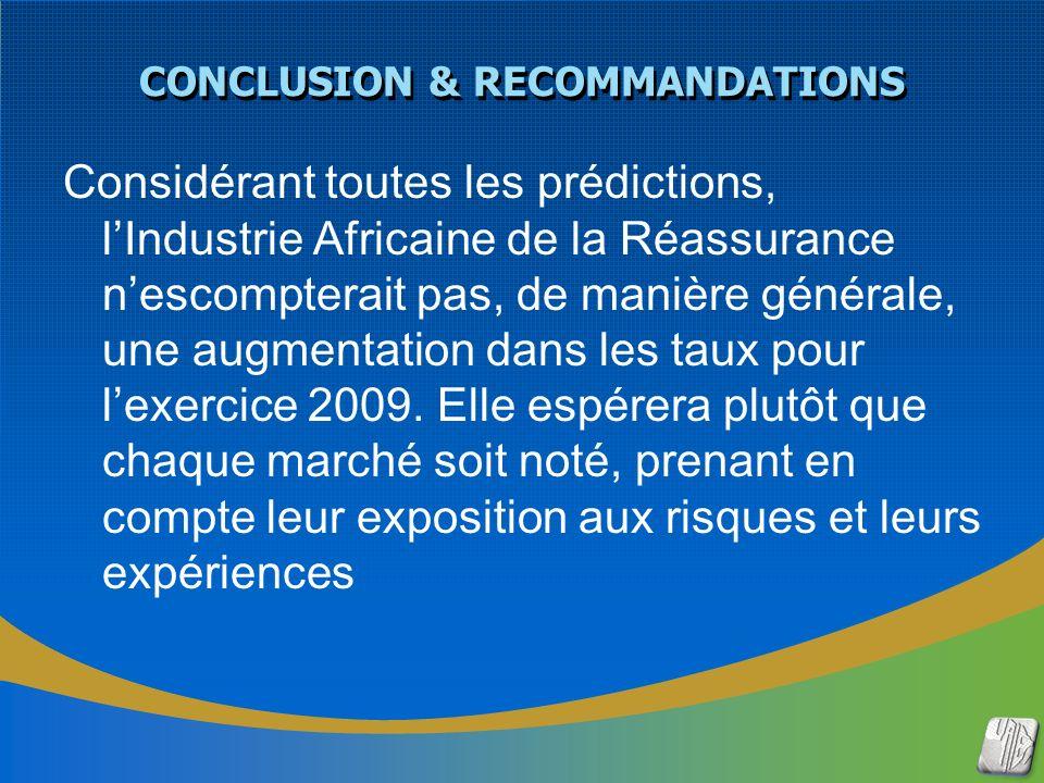 Considérant toutes les prédictions, lIndustrie Africaine de la Réassurance nescompterait pas, de manière générale, une augmentation dans les taux pour lexercice 2009.