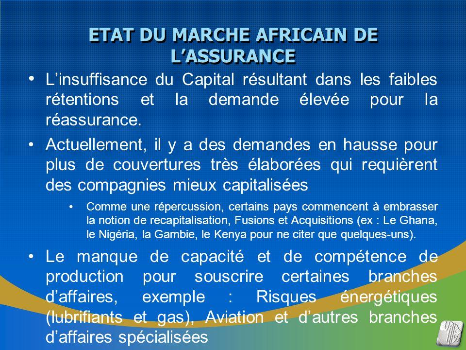 ETAT DU MARCHE AFRICAIN DE LASSURANCE Linsuffisance du Capital résultant dans les faibles rétentions et la demande élevée pour la réassurance.