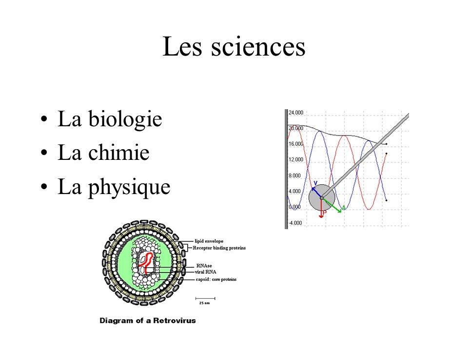 Les sciences La biologie La chimie La physique