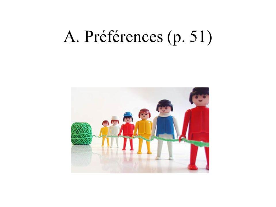 A. Préférences (p. 51)