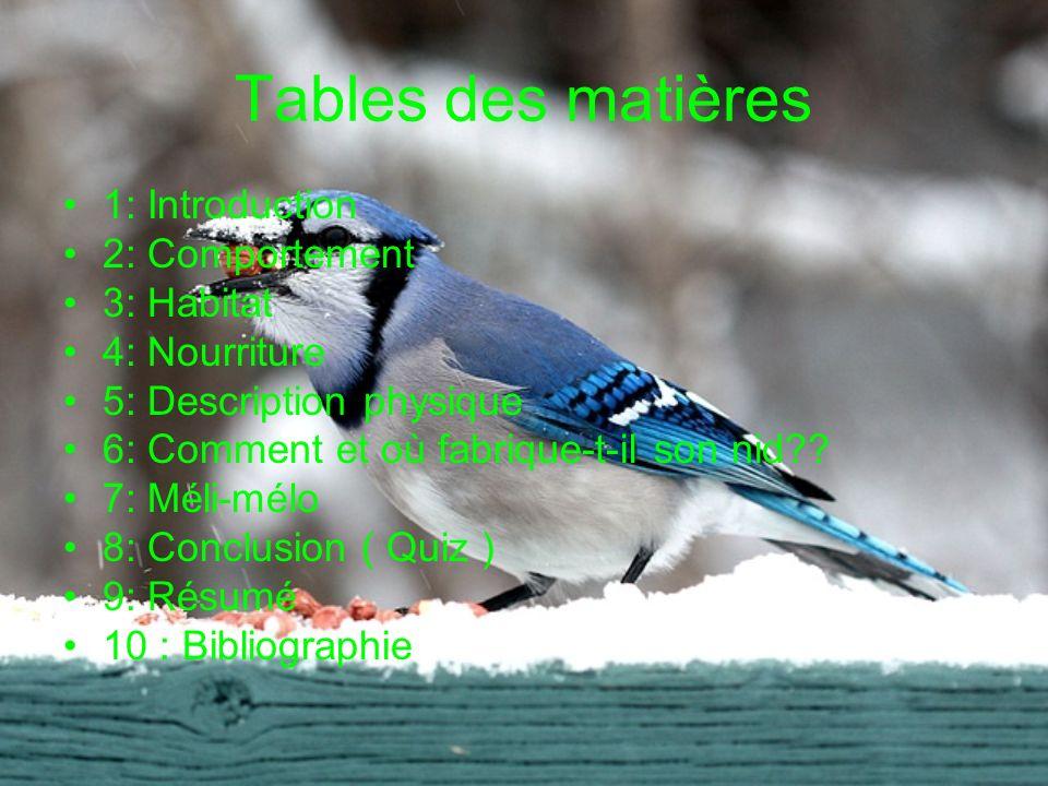Tables des matières 1: Introduction 2: Comportement 3: Habitat 4: Nourriture 5: Description physique 6: Comment et où fabrique-t-il son nid?? 7: Méli-