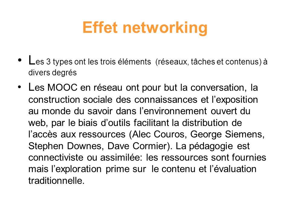 Effet networking L es 3 types ont les trois éléments (réseaux, tâches et contenus) à divers degrés L es MOOC en réseau ont pour but la conversation, l