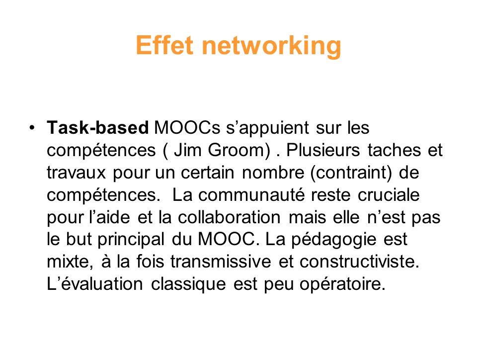 Effet networking Task-based MOOCs sappuient sur les compétences ( Jim Groom). Plusieurs taches et travaux pour un certain nombre (contraint) de compét