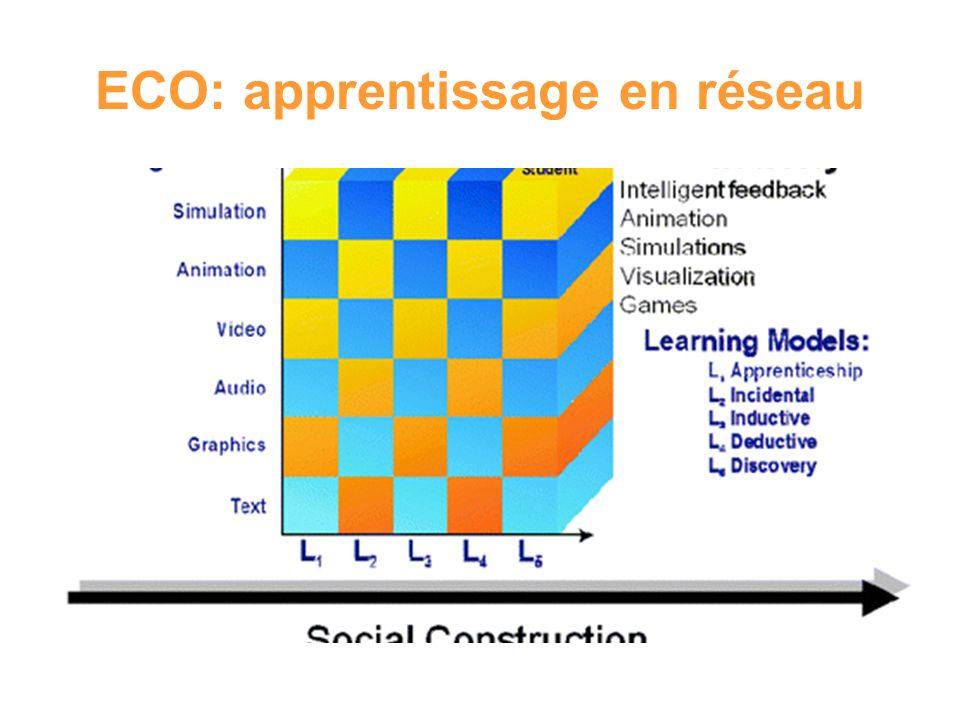 ECO: apprentissage en réseau