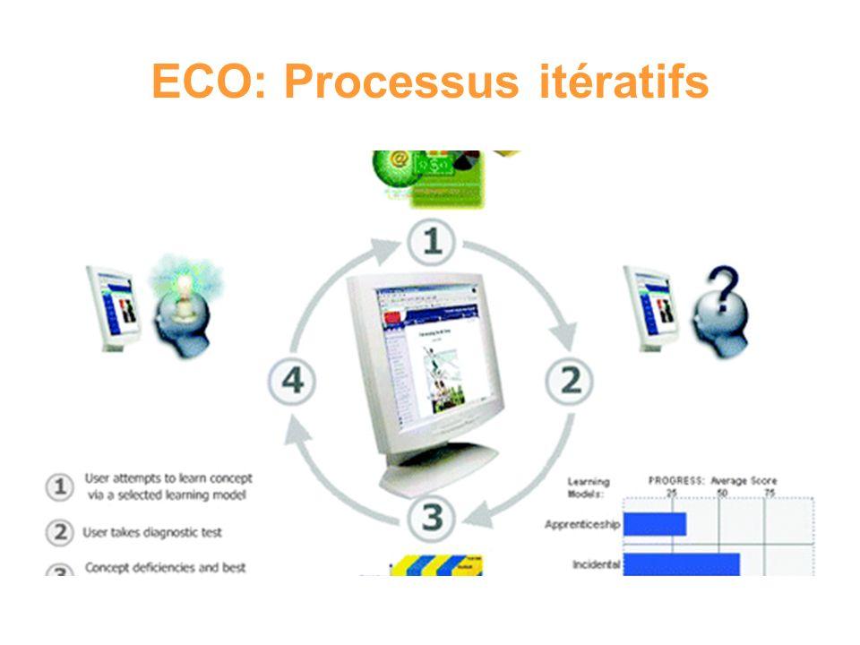 ECO: Processus itératifs