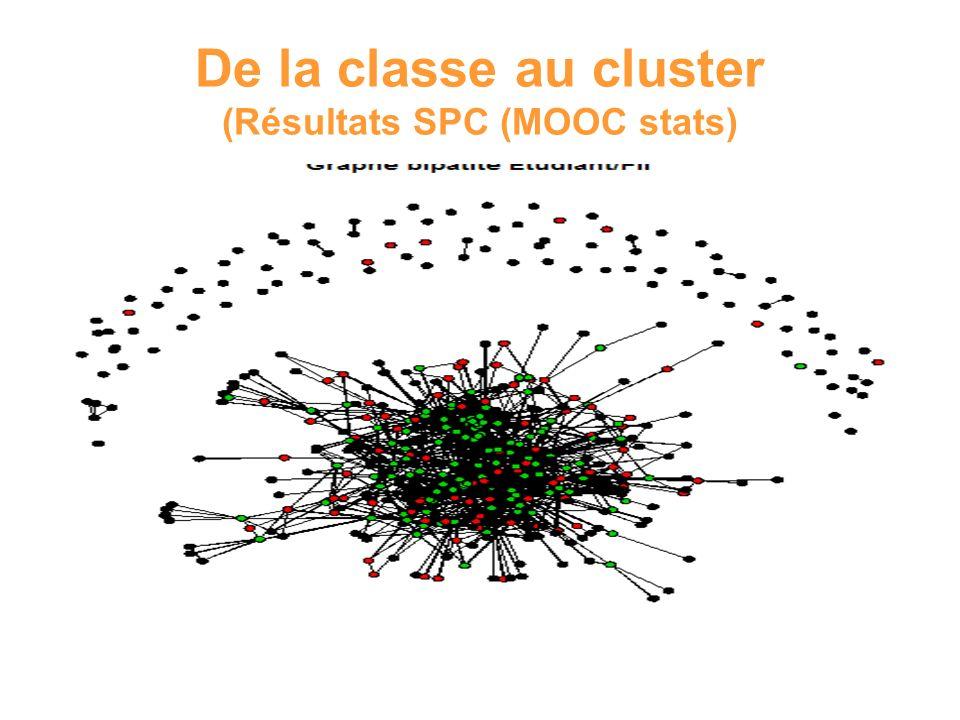 De la classe au cluster (Résultats SPC (MOOC stats)