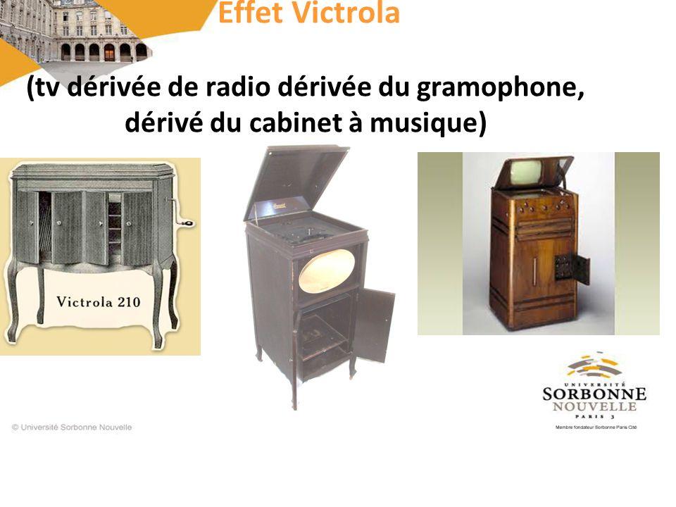 Effet Victrola (tv dérivée de radio dérivée du gramophone, dérivé du cabinet à musique)