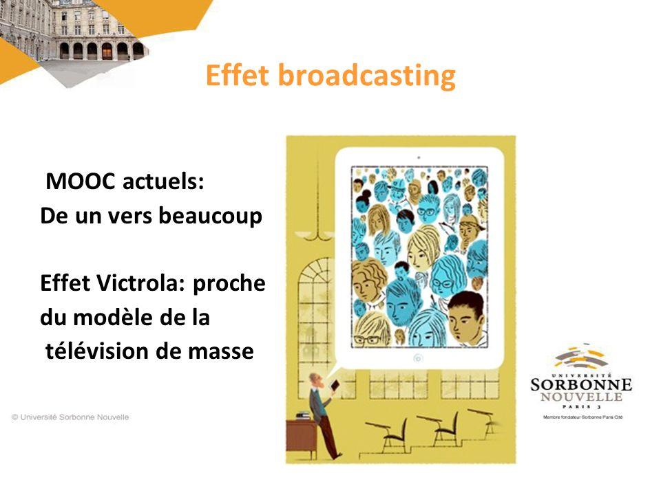 Effet broadcasting MOOC = OER (ou REL) Linéaire Programmatique (très relié à lenseignant) Ressources inertes Apprenants traités comme un public passif Peu dinteractivité
