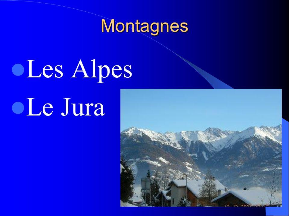 Les langues Lallemand Le français Litalien Le romanche