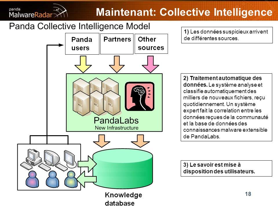 18 Maintenant: Collective Intelligence 1) Les données suspicieux arrivent de différentes sources.