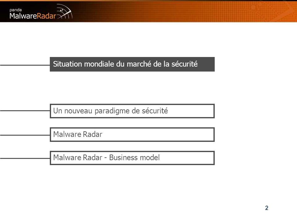 2 Situation mondiale du marché de la sécurité Un nouveau paradigme de sécurité Malware Radar Malware Radar - Business model
