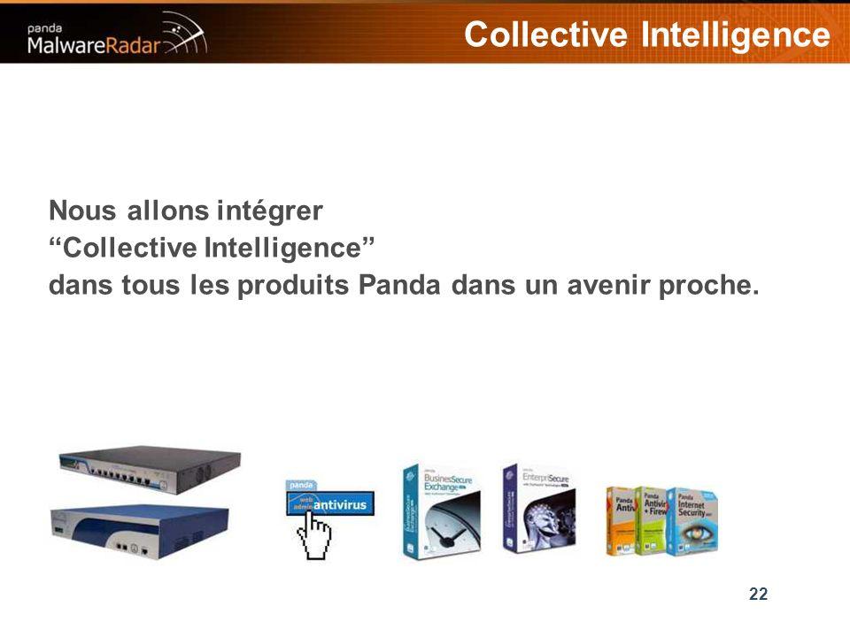 22 Collective Intelligence Nous allons intégrer Collective Intelligence dans tous les produits Panda dans un avenir proche.