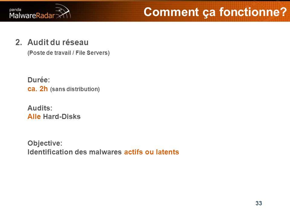 33 2.Audit du réseau (Poste de travail / File Servers) Durée: ca.