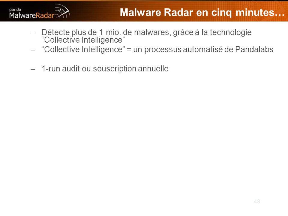 48 Malware Radar en cinq minutes… –Détecte plus de 1 mio.