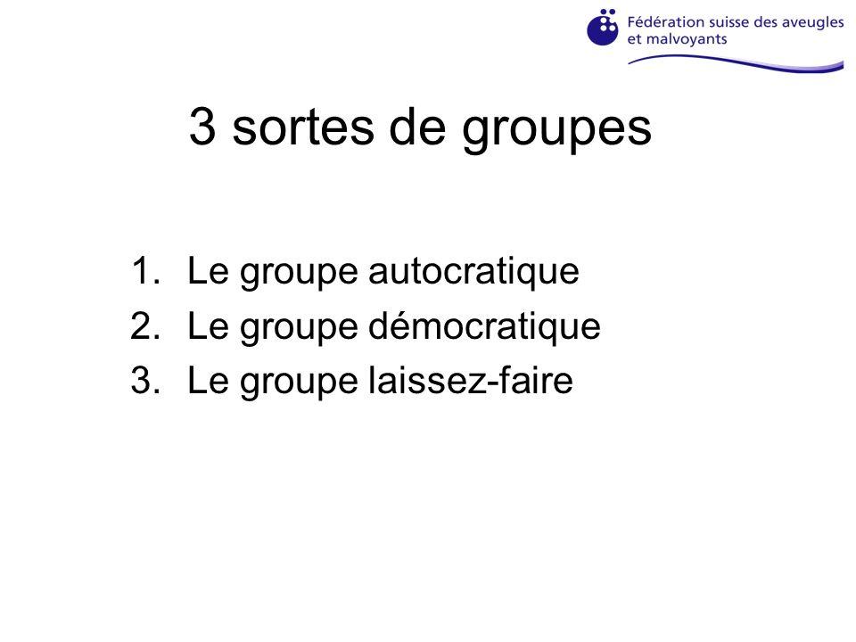 3 sortes de groupes 1.Le groupe autocratique 2.Le groupe démocratique 3.Le groupe laissez-faire