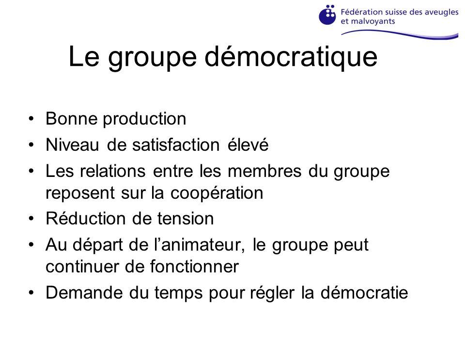 Le groupe démocratique Bonne production Niveau de satisfaction élevé Les relations entre les membres du groupe reposent sur la coopération Réduction de tension Au départ de lanimateur, le groupe peut continuer de fonctionner Demande du temps pour régler la démocratie