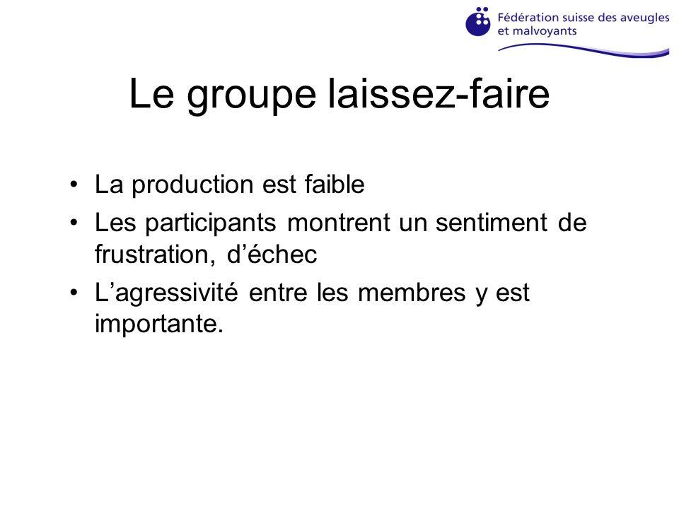 Le groupe laissez-faire La production est faible Les participants montrent un sentiment de frustration, déchec Lagressivité entre les membres y est importante.